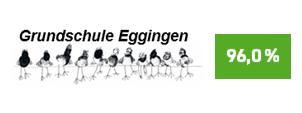 """Die Initiative Pro Recyclingpapier (IPR), das Umweltbundesamt und die Kompetenzstelle für nachhaltige Beschaffung würdigen die Grundschule Eggingen auf der Plattform """"Grüner beschaffen"""" für die Verwendung von Papier mit dem Blauen Engel als """"Recyclingpapierfreundliche Schule""""."""
