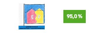 """Die Initiative Pro Recyclingpapier (IPR), das Umweltbundesamt und die Kompetenzstelle für nachhaltige Beschaffung würdigen die Grundschule Erbstetten auf der Plattform """"Grüner beschaffen"""" für die Verwendung von Papier mit dem Blauen Engel als """"Recyclingpapierfreundliche Schule""""."""