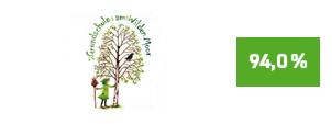 """Die Initiative Pro Recyclingpapier (IPR), das Umweltbundesamt und die Kompetenzstelle für nachhaltige Beschaffung würdigen die Grundschule am Wilden Moor auf der Plattform """"Grüner beschaffen"""" für die Verwendung von Papier mit dem Blauen Engel als """"Recyclingpapierfreundliche Schule""""."""
