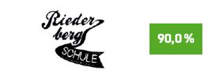 """Die Initiative Pro Recyclingpapier (IPR), das Umweltbundesamt und die Kompetenzstelle für nachhaltige Beschaffung würdigen die Riederbergschule auf der Plattform """"Grüner beschaffen"""" für die Verwendung von Papier mit dem Blauen Engel als """"Recyclingpapierfreundliche Schule""""."""