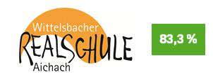 """Die Initiative Pro Recyclingpapier (IPR), das Umweltbundesamt und die Kompetenzstelle für nachhaltige Beschaffung würdigen die Wittelsbacher-Realschule Aichach auf der Plattform """"Grüner beschaffen"""" für die Verwendung von Papier mit dem Blauen Engel als """"Recyclingpapierfreundliche Schule""""."""